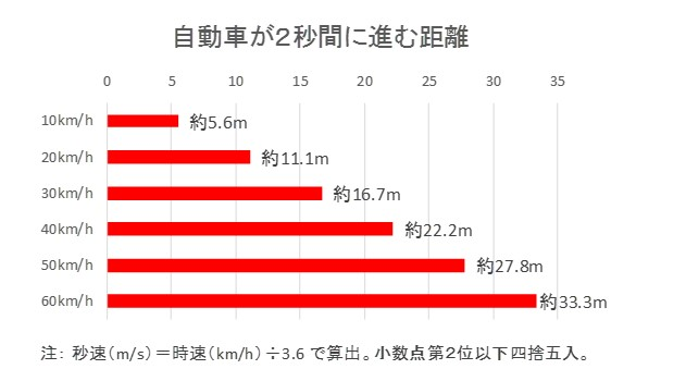 https://www.npa.go.jp/bureau/traffic/keitai/keitai.jpeg