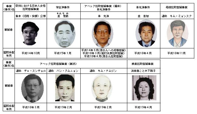 sonokoegakikitakuteのblog : 国...