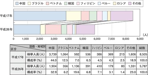 【外務省】中国人のビザ発給要件、5月8日から緩和 3年間なら何度でも日本訪問可能★3 [無断転載禁止]©2ch.netYouTube動画>33本 ->画像>44枚