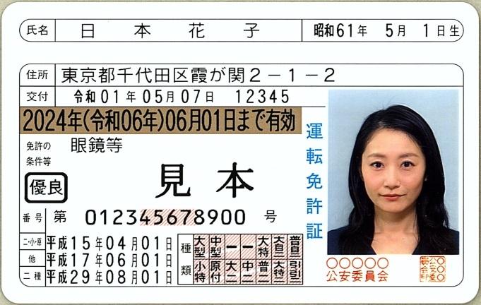 運転免許の更新等運転免許に関する諸手続について|警察庁Web ...